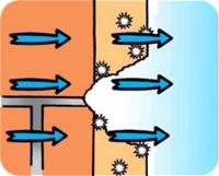 Destrukční krystalizační proces