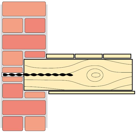 Kotvení zdiva a dřeva