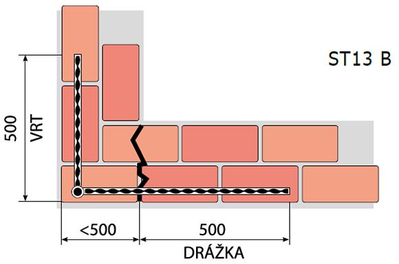 Vyztužení zdiva s trhlinami blízko rohu